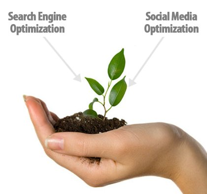 Confused Between SEO And SMO..?? Find The Details Using Google Analytics Seo Tools