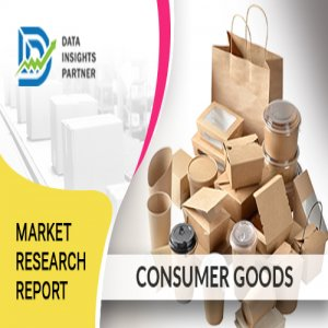 Active And Modified Atmosphere Packaging Market To Garner Brimming Revenues By 2028