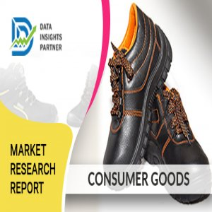 LPG Market– Global Competition Outlook By 2028